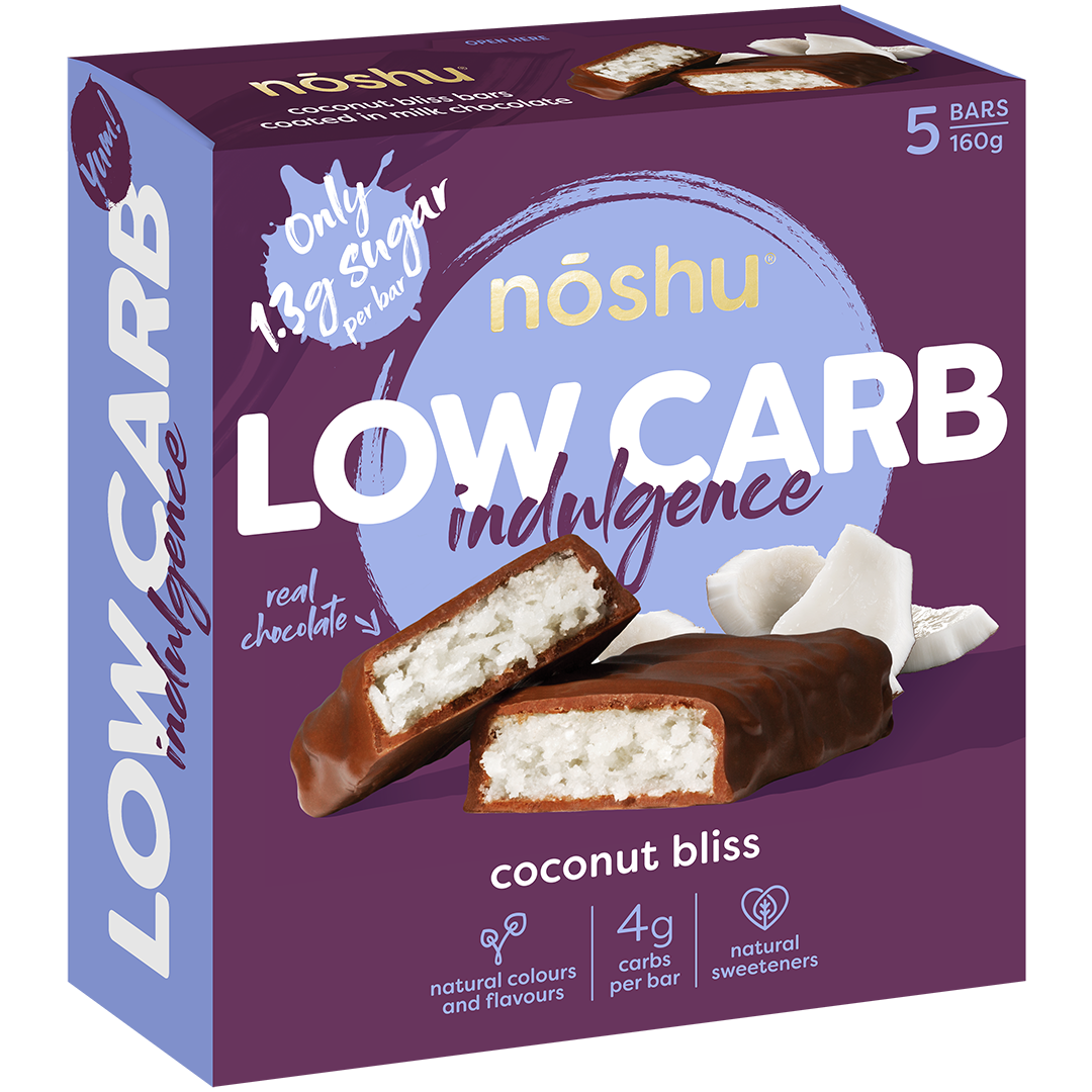 Low Carb Indulgence <br> Coconut Bliss Bars